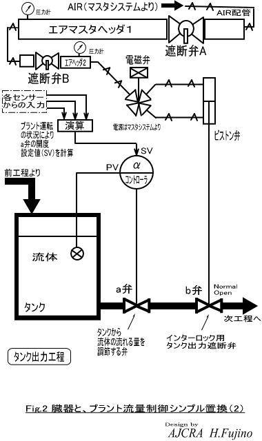 臓器と流量制御1-1.jpg